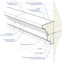 Рекомендации по монтажу фасадных декоративных элементов